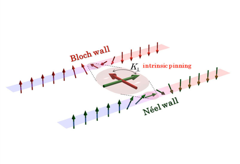 Professor Ono Teruo And His Research Group Quot Observation Of The Intrinsic Pinning Of A Magnetic